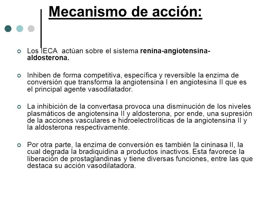 Mecanismo de acción: Los IECA actúan sobre el sistema renina-angiotensina-aldosterona.