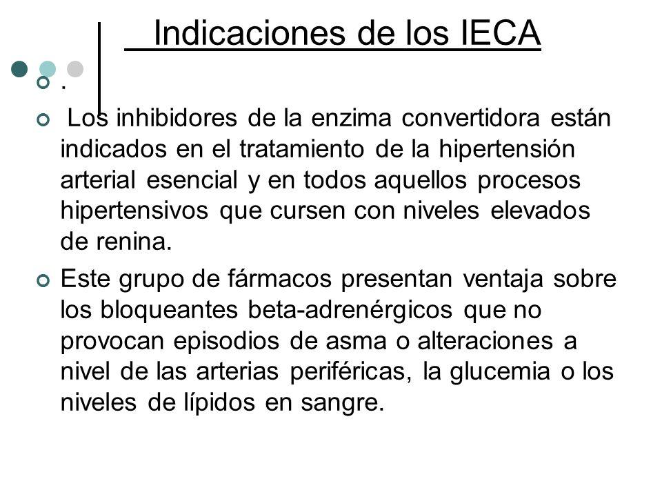 Indicaciones de los IECA
