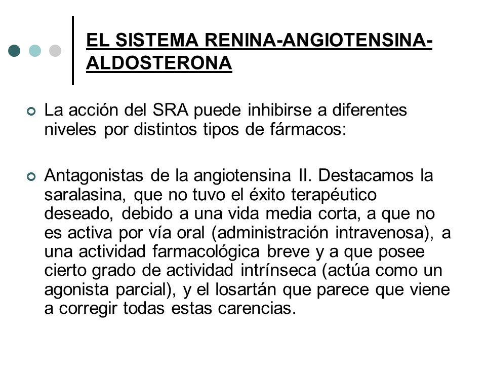 EL SISTEMA RENINA-ANGIOTENSINA-ALDOSTERONA