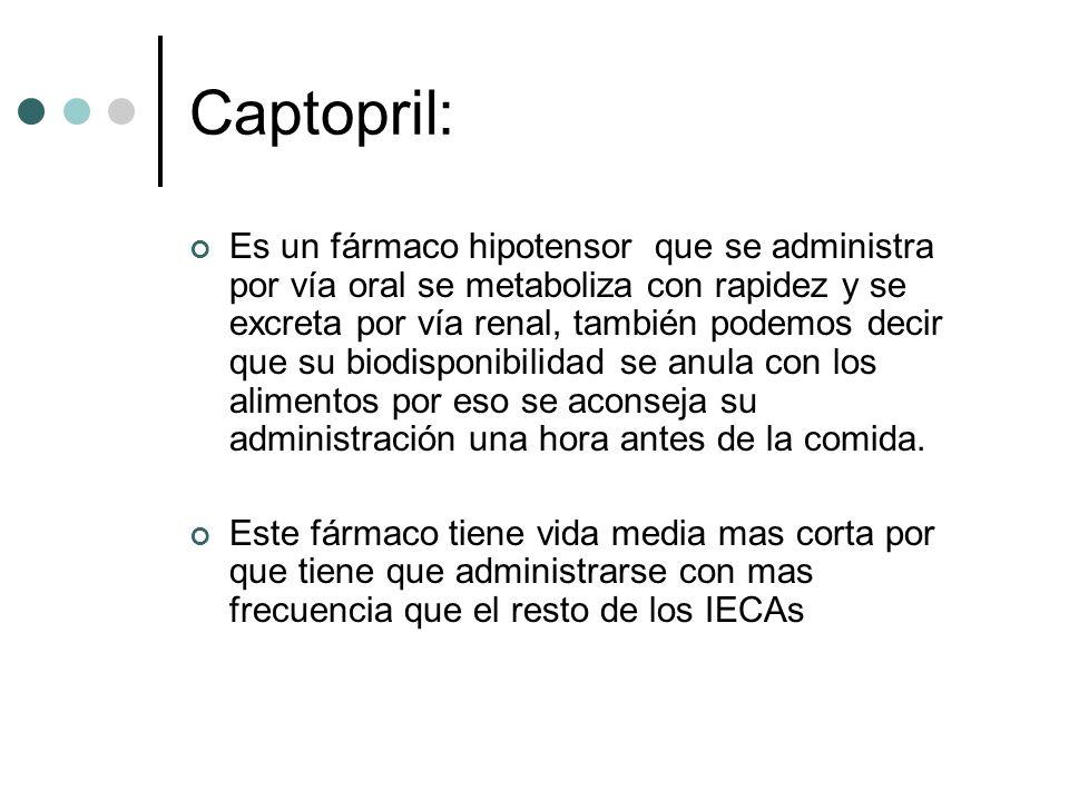 Captopril: