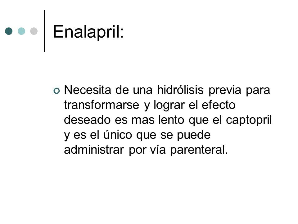 Enalapril: