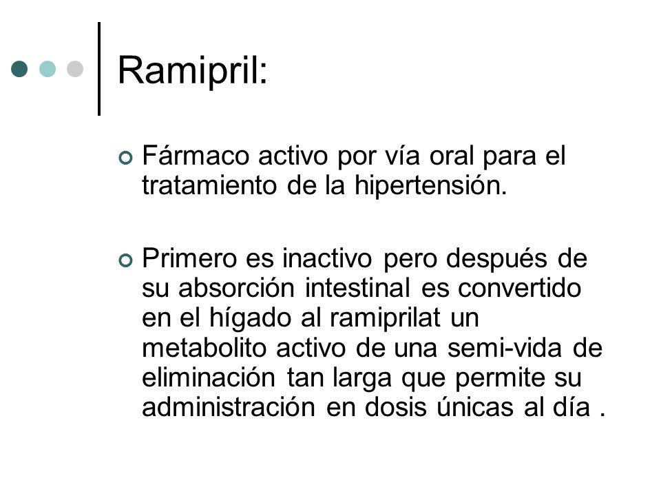 Ramipril: Fármaco activo por vía oral para el tratamiento de la hipertensión.