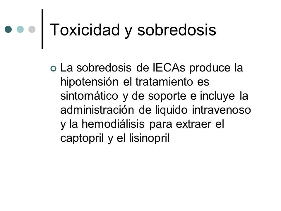 Toxicidad y sobredosis