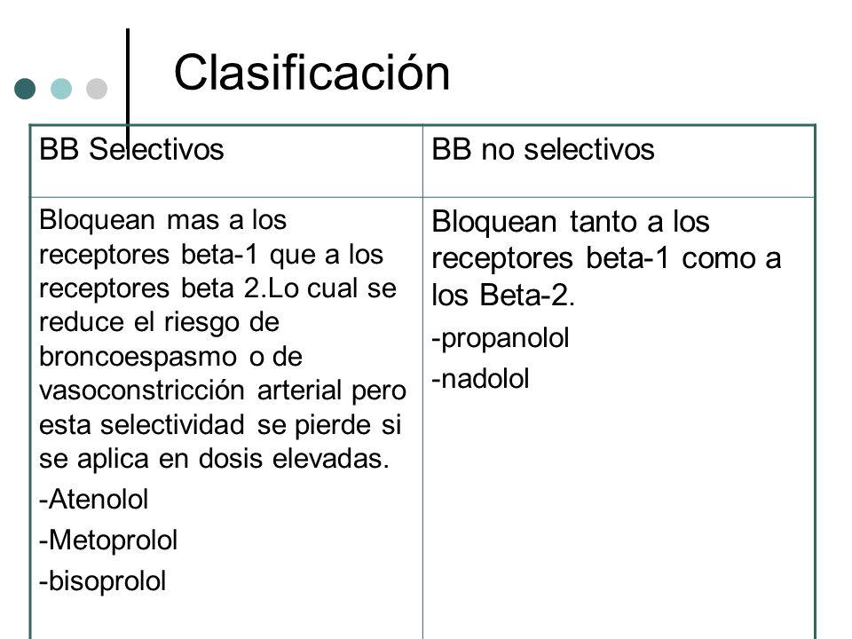 Clasificación BB Selectivos BB no selectivos .