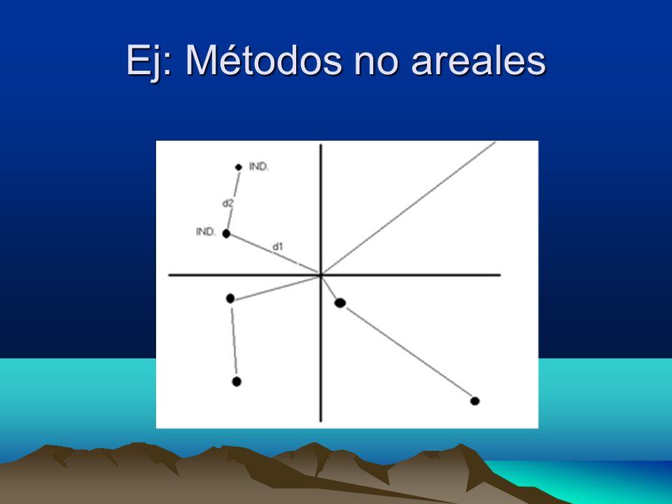 Ej: Métodos no areales