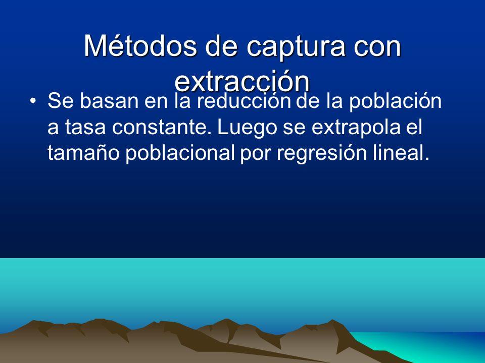 Métodos de captura con extracción
