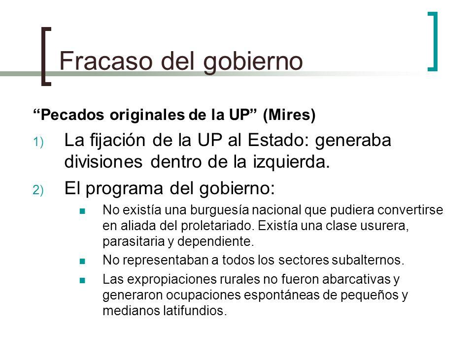 Fracaso del gobierno Pecados originales de la UP (Mires) La fijación de la UP al Estado: generaba divisiones dentro de la izquierda.
