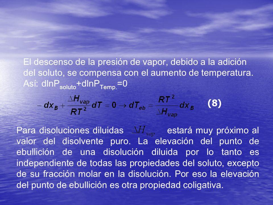 El descenso de la presión de vapor, debido a la adición del soluto, se compensa con el aumento de temperatura. Así: dlnPsoluto+dlnPTemp.=0