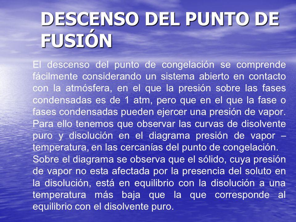 DESCENSO DEL PUNTO DE FUSIÓN