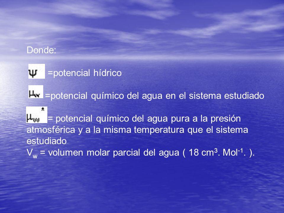 Donde: =potencial hídrico. =potencial químico del agua en el sistema estudiado.