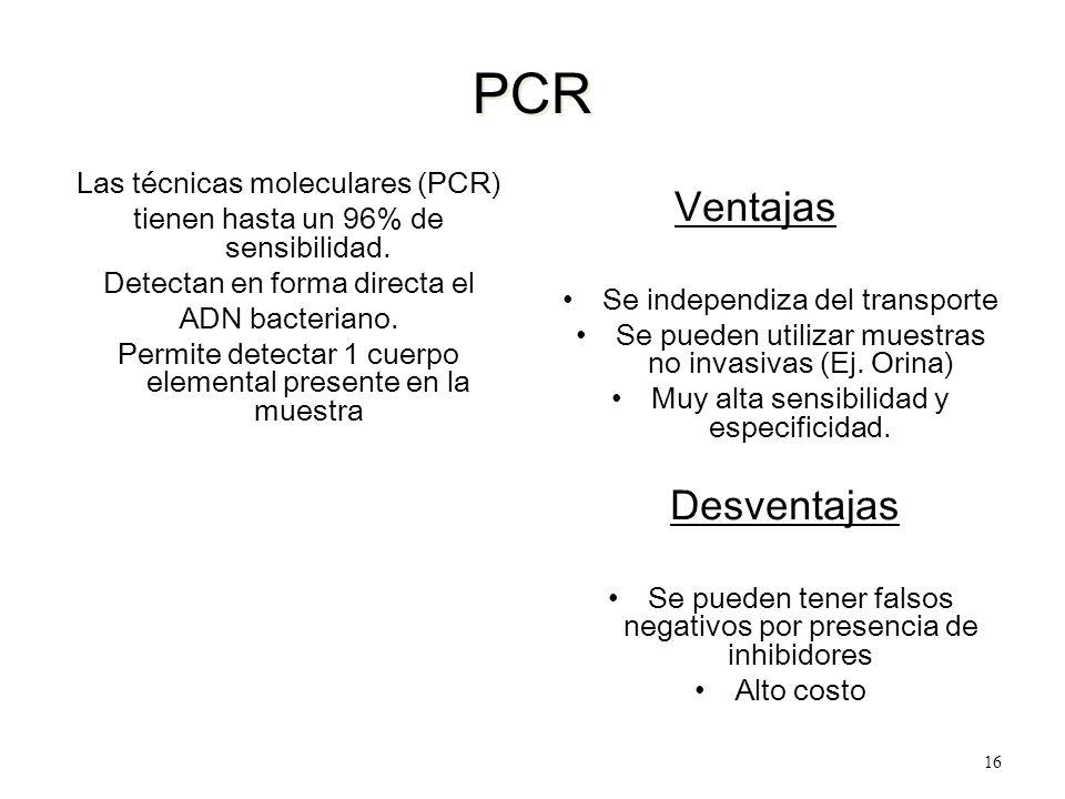 PCR Las técnicas moleculares (PCR)
