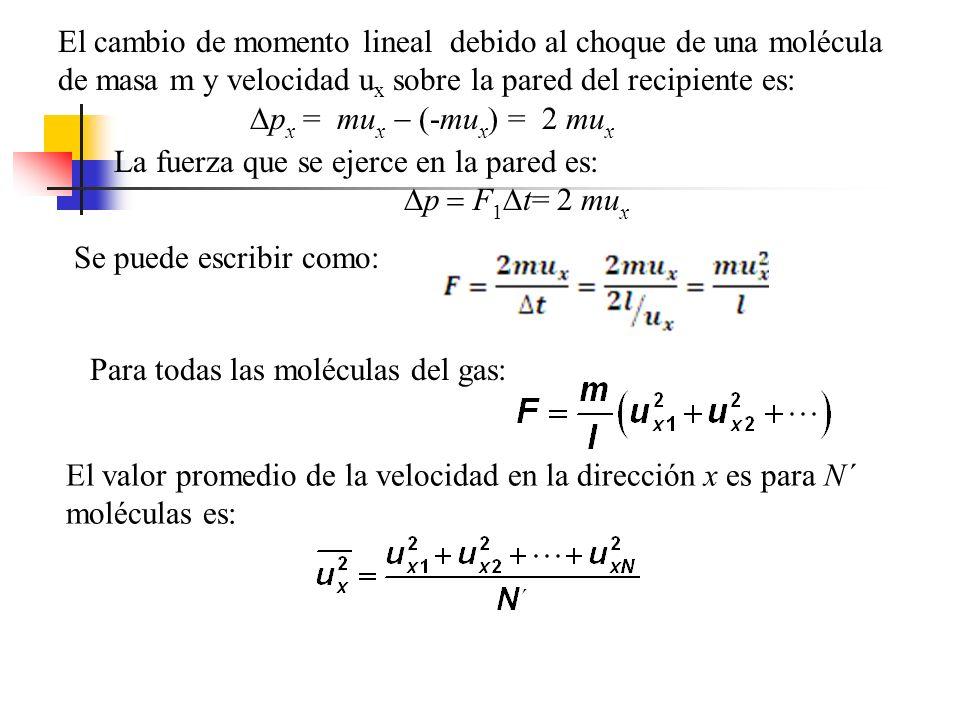 El cambio de momento lineal debido al choque de una molécula de masa m y velocidad ux sobre la pared del recipiente es: Dpx = mux - (-mux) = 2 mux