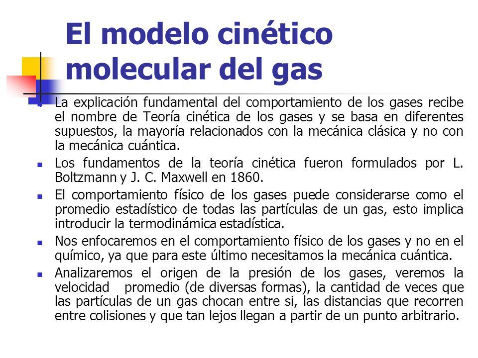 El modelo cinético molecular del gas