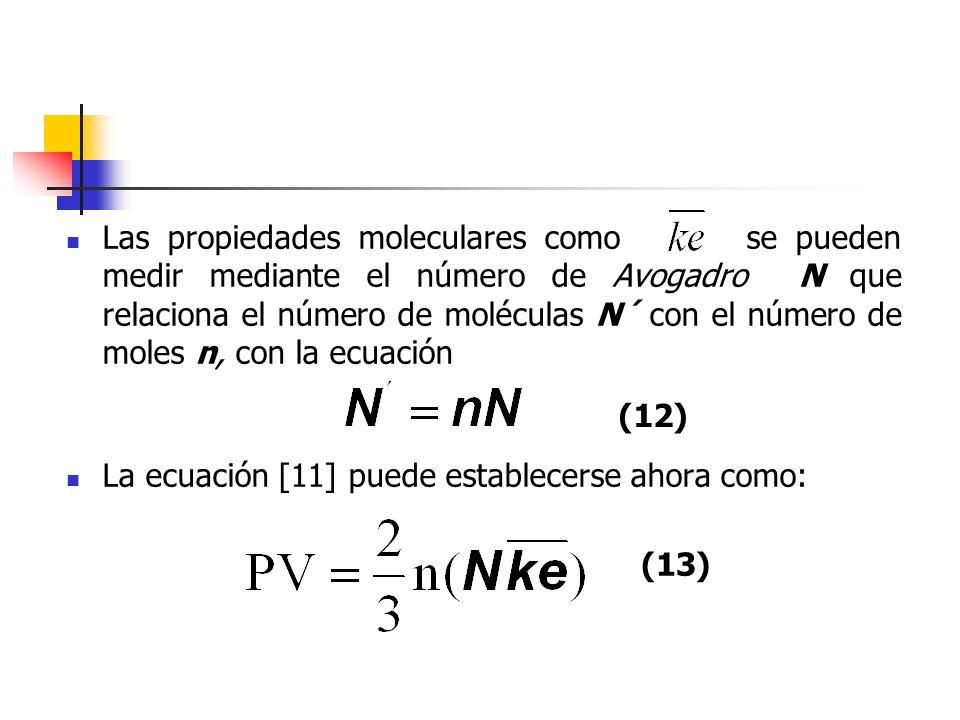 Las propiedades moleculares como se pueden medir mediante el número de Avogadro N que relaciona el número de moléculas N´ con el número de moles n, con la ecuación