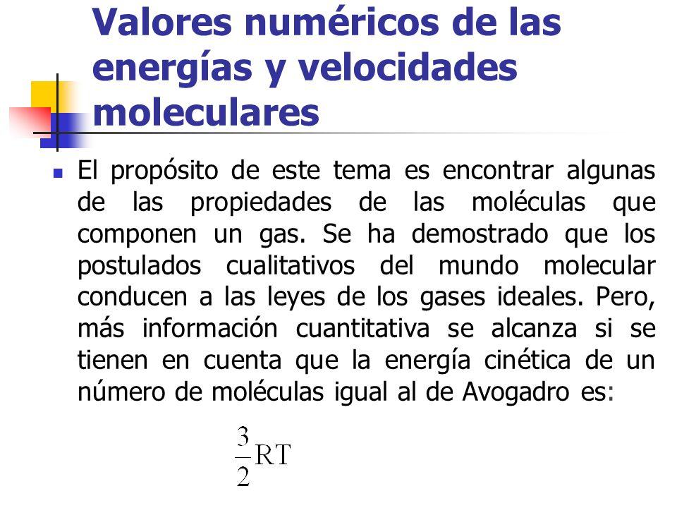 Valores numéricos de las energías y velocidades moleculares