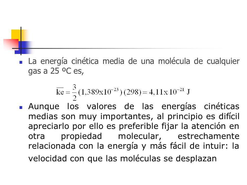 La energía cinética media de una molécula de cualquier gas a 25 ºC es,