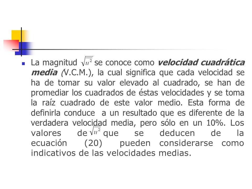 La magnitud se conoce como velocidad cuadrática media (V. C. M