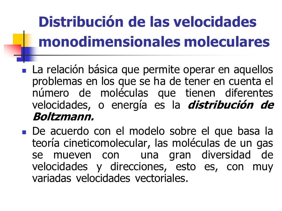 Distribución de las velocidades monodimensionales moleculares
