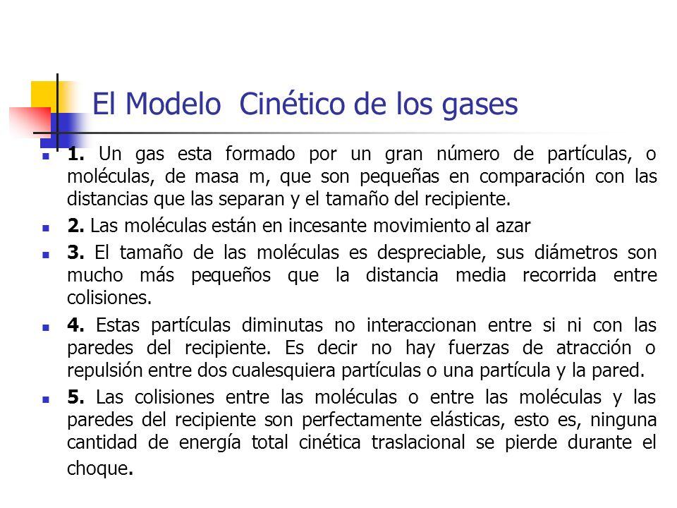 El Modelo Cinético de los gases