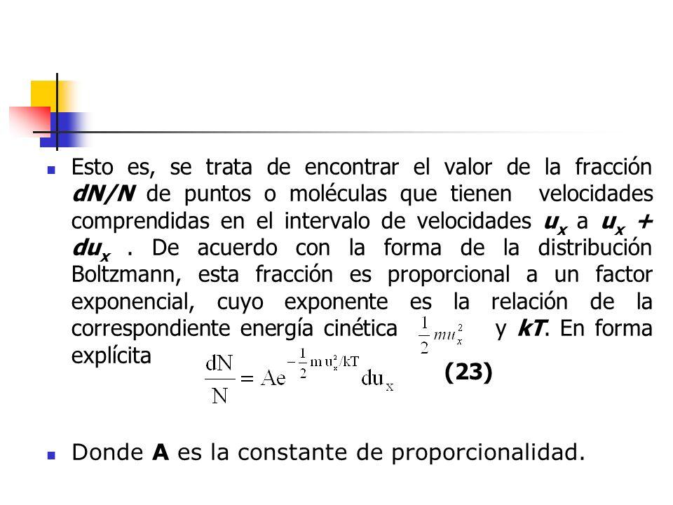 Esto es, se trata de encontrar el valor de la fracción dN/N de puntos o moléculas que tienen velocidades comprendidas en el intervalo de velocidades ux a ux + dux . De acuerdo con la forma de la distribución Boltzmann, esta fracción es proporcional a un factor exponencial, cuyo exponente es la relación de la correspondiente energía cinética y kT. En forma explícita