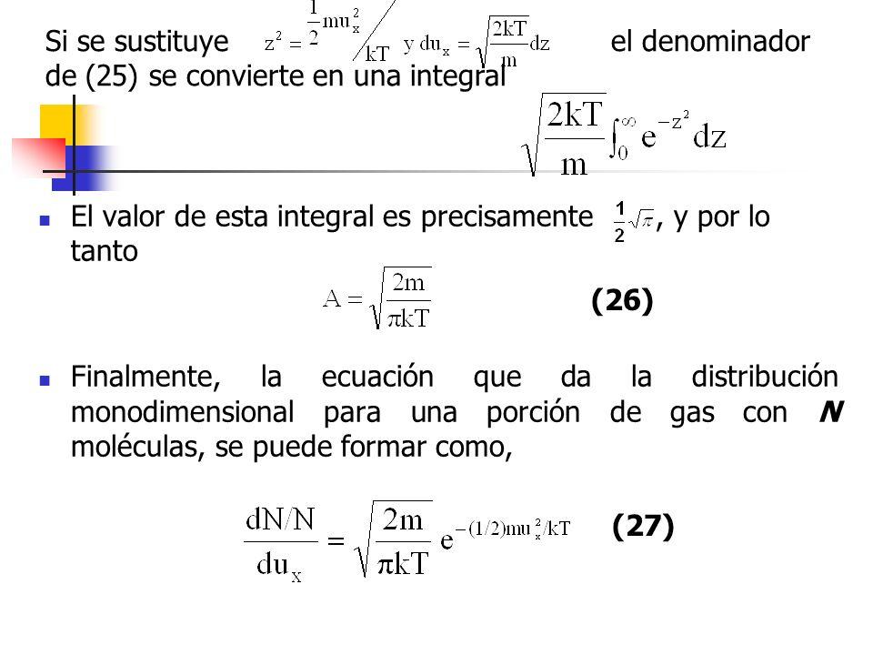 Si se sustituye el denominador de (25) se convierte en una integral