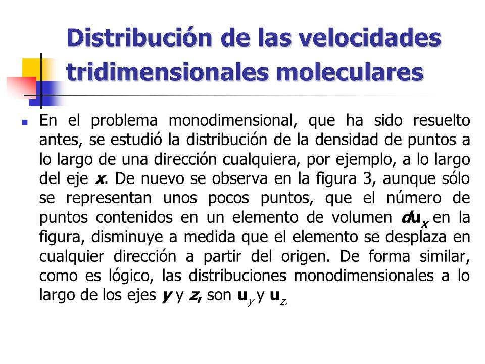 Distribución de las velocidades tridimensionales moleculares