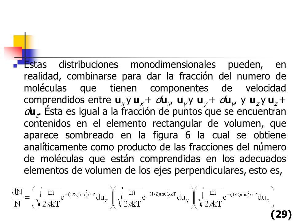 Estas distribuciones monodimensionales pueden, en realidad, combinarse para dar la fracción del numero de moléculas que tienen componentes de velocidad comprendidos entre ux y ux + dux, uy y uy + duy, y uz y uz + duz. Ésta es igual a la fracción de puntos que se encuentran contenidos en el elemento rectangular de volumen, que aparece sombreado en la figura 6 la cual se obtiene analíticamente como producto de las fracciones del número de moléculas que están comprendidas en los adecuados elementos de volumen de los ejes perpendiculares, esto es,