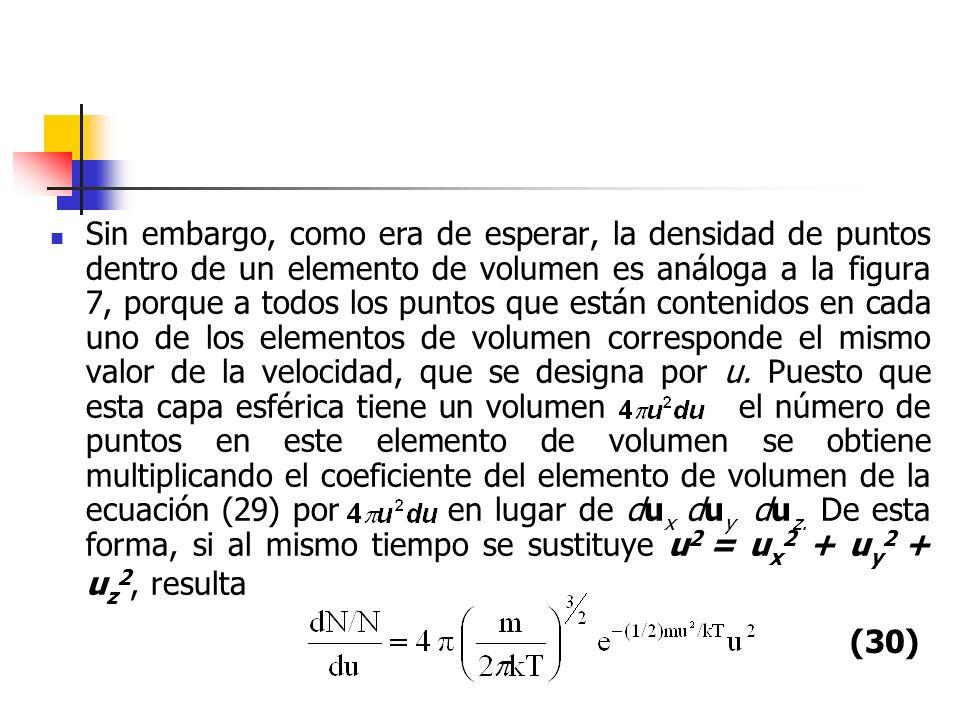 Sin embargo, como era de esperar, la densidad de puntos dentro de un elemento de volumen es análoga a la figura 7, porque a todos los puntos que están contenidos en cada uno de los elementos de volumen corresponde el mismo valor de la velocidad, que se designa por u. Puesto que esta capa esférica tiene un volumen el número de puntos en este elemento de volumen se obtiene multiplicando el coeficiente del elemento de volumen de la ecuación (29) por en lugar de dux duy duz. De esta forma, si al mismo tiempo se sustituye u2 = ux2 + uy2 + uz2, resulta