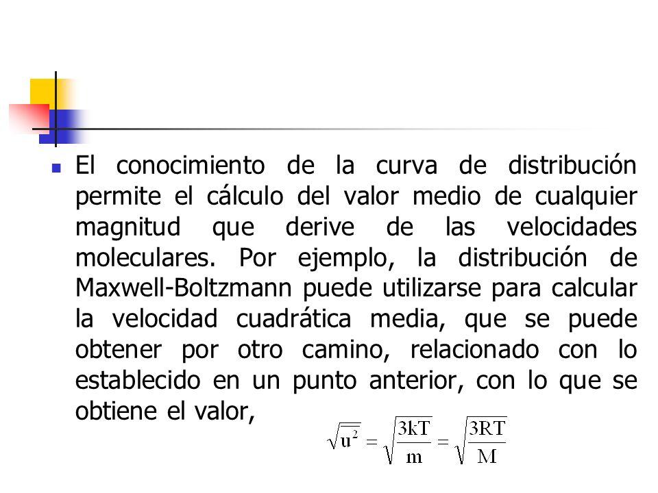 El conocimiento de la curva de distribución permite el cálculo del valor medio de cualquier magnitud que derive de las velocidades moleculares.