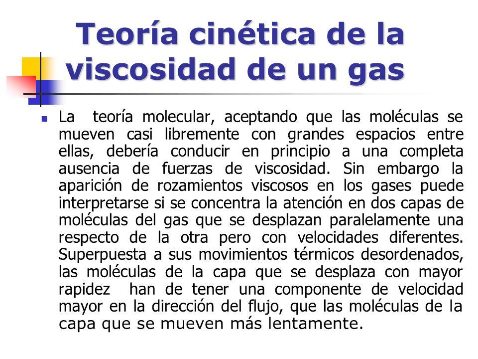 Teoría cinética de la viscosidad de un gas