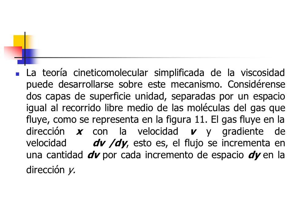 La teoría cineticomolecular simplificada de la viscosidad puede desarrollarse sobre este mecanismo.