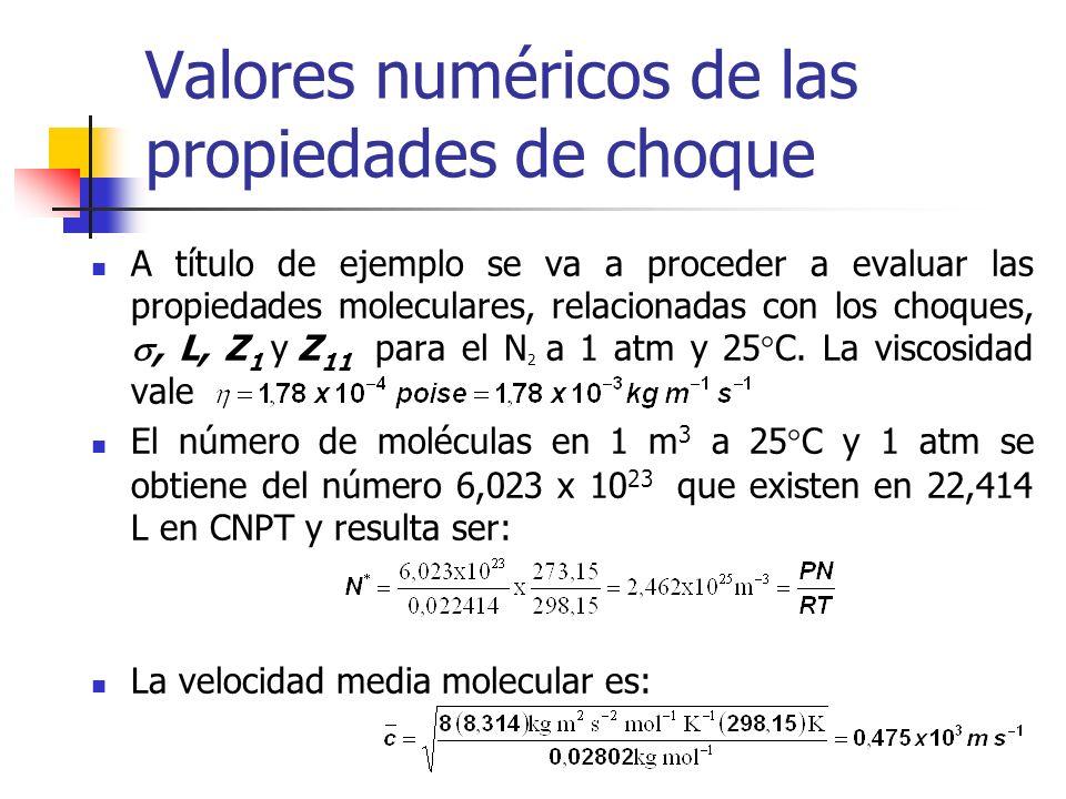 Valores numéricos de las propiedades de choque