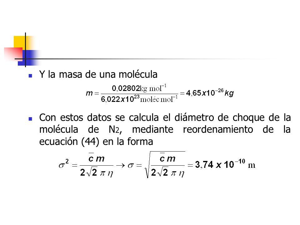 Y la masa de una molécula