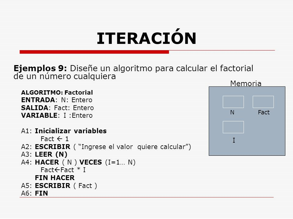 ITERACIÓN Ejemplos 9: Diseñe un algoritmo para calcular el factorial de un número cualquiera. Memoria.