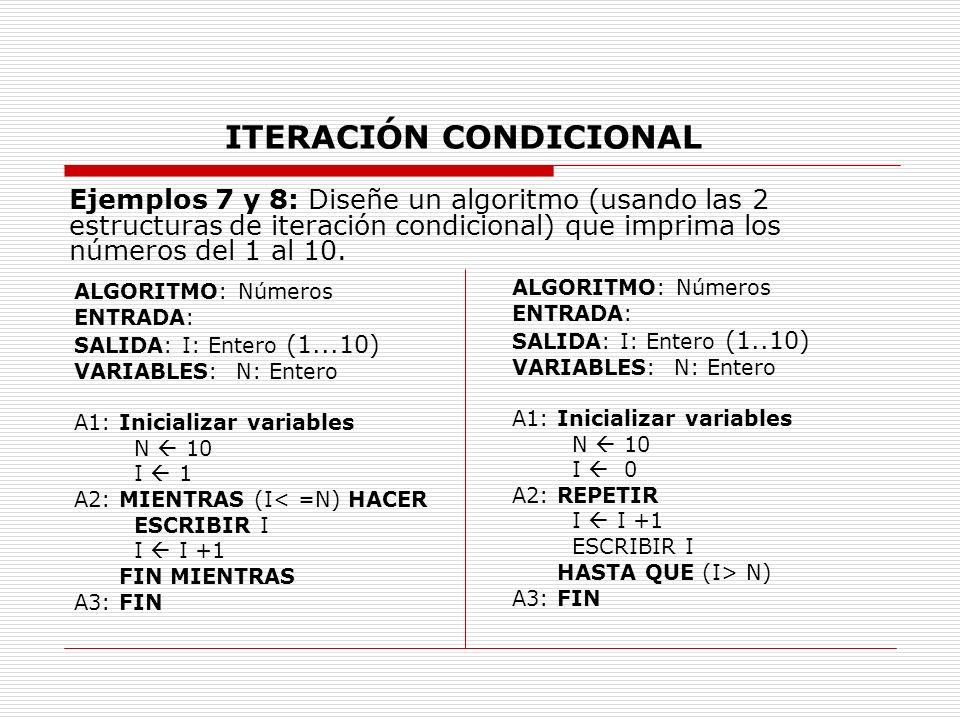 ITERACIÓN CONDICIONAL