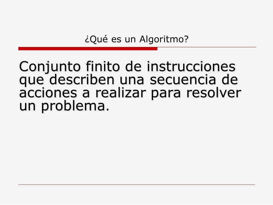 ¿Qué es un Algoritmo.