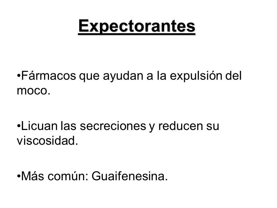 Expectorantes Fármacos que ayudan a la expulsión del moco.