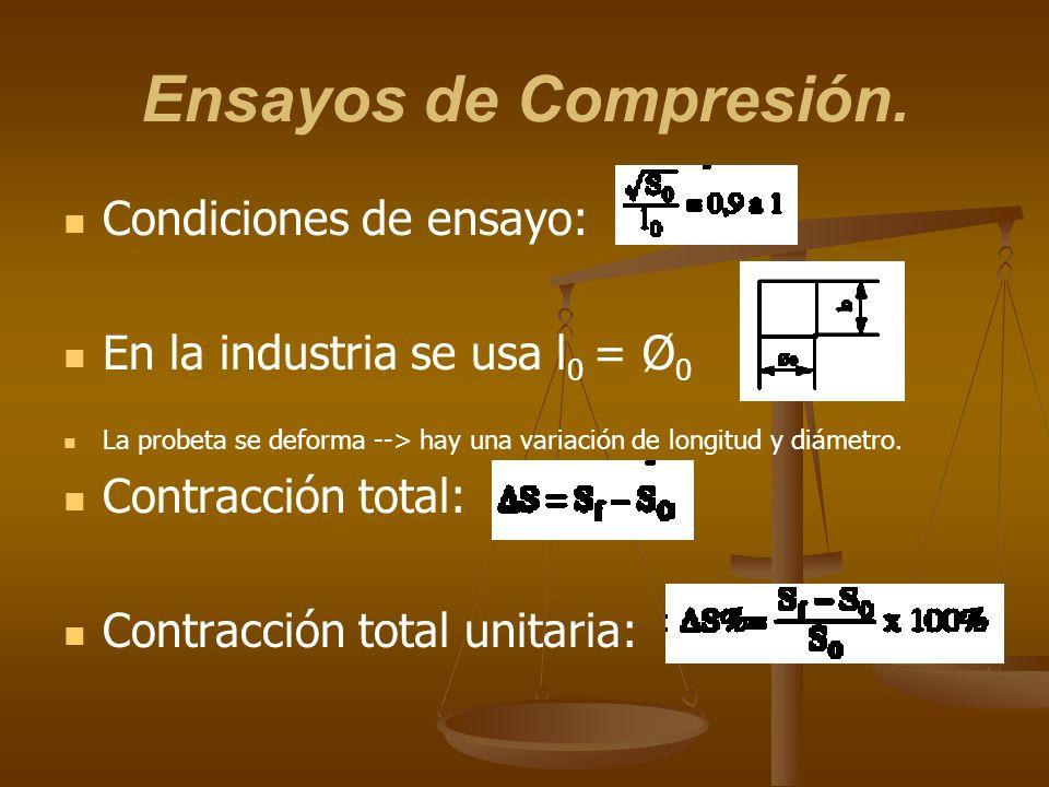 Ensayos de Compresión. Condiciones de ensayo: