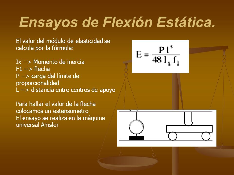 Ensayos de Flexión Estática.