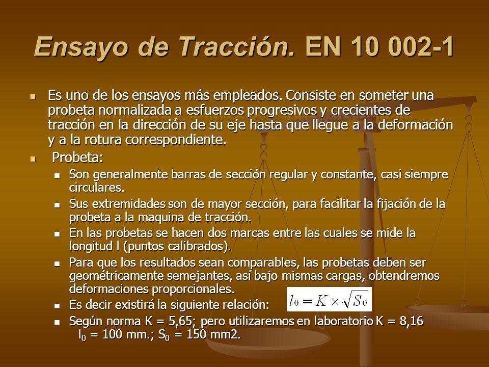 Ensayo de Tracción. EN 10 002-1