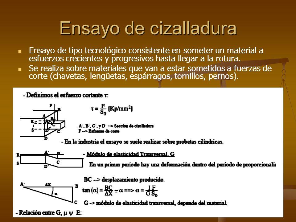 Ensayo de cizalladuraEnsayo de tipo tecnológico consistente en someter un material a esfuerzos crecientes y progresivos hasta llegar a la rotura.