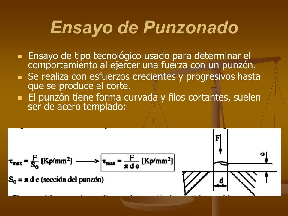 Ensayo de Punzonado Ensayo de tipo tecnológico usado para determinar el comportamiento al ejercer una fuerza con un punzón.