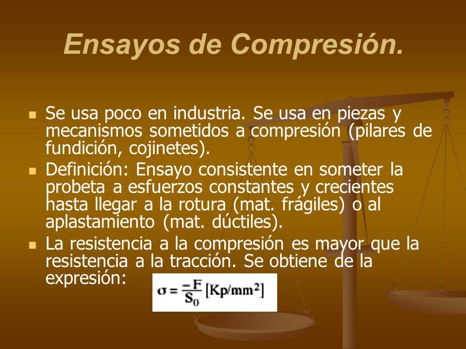 Ensayos de Compresión. Se usa poco en industria. Se usa en piezas y mecanismos sometidos a compresión (pilares de fundición, cojinetes).