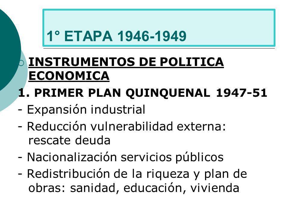 1° ETAPA 1946-1949 INSTRUMENTOS DE POLITICA ECONOMICA