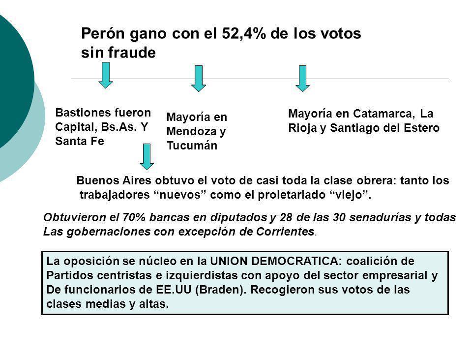 Perón gano con el 52,4% de los votos sin fraude