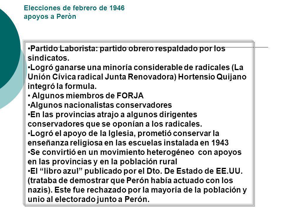 Elecciones de febrero de 1946 apoyos a Peròn