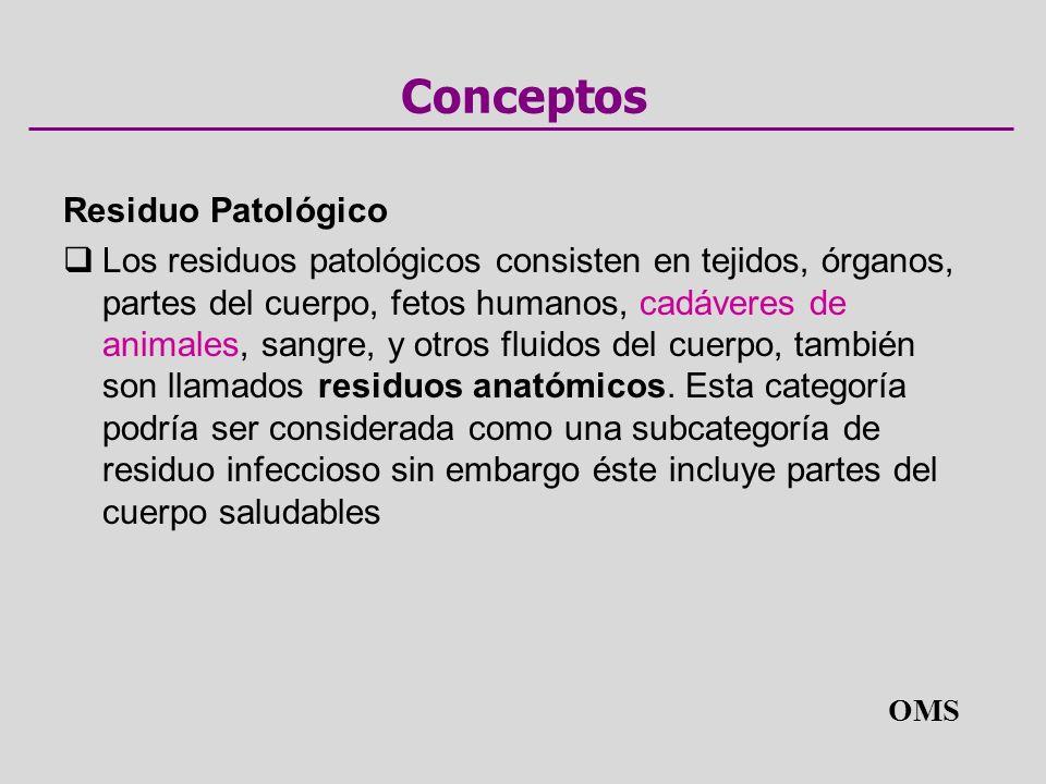 Conceptos Residuo Patológico