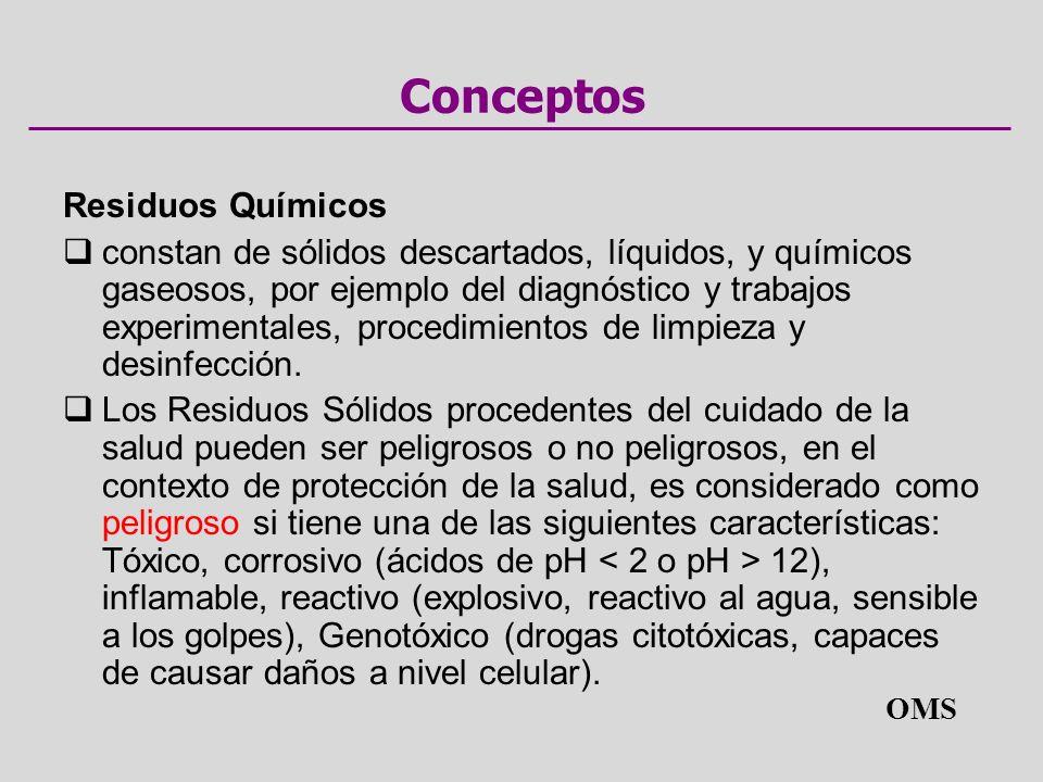 Conceptos Residuos Químicos