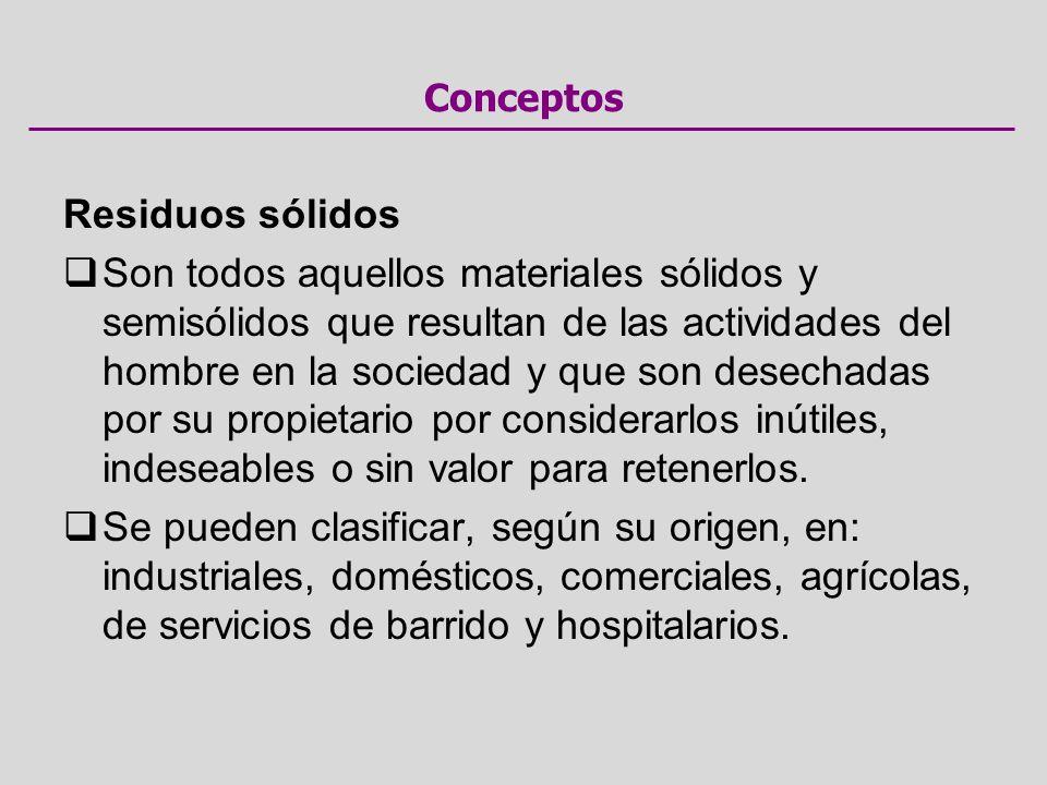 Conceptos Residuos sólidos.