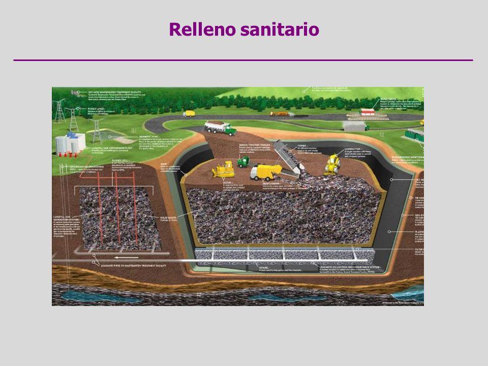 Relleno sanitario 5- Piso impermeabilizado y red de recolección del lixiviado